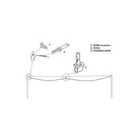 Kotva pro Kabely 6-9mm samosvorná